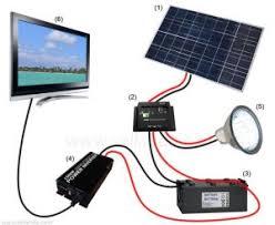 comment recharger une batterie avec un panneau solaire 1 pompe chaleur. Black Bedroom Furniture Sets. Home Design Ideas